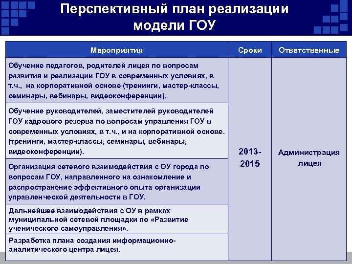 Перспективный план реализации модели ГОУ Мероприятия Сроки Ответственные 20132015 Администрация лицея Обучение педагогов, родителей
