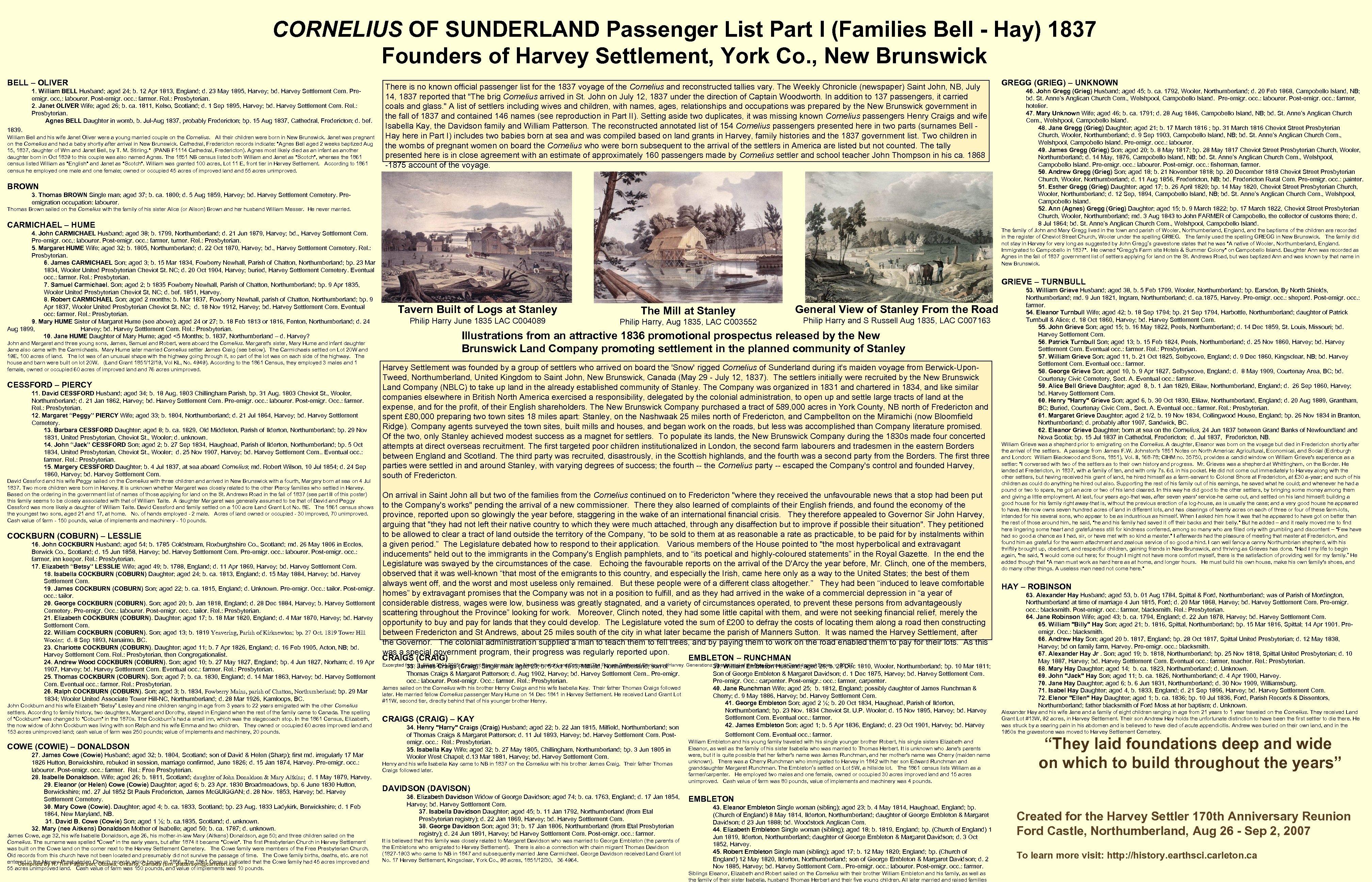 CORNELIUS OF SUNDERLAND Passenger List Part I (Families Bell - Hay) 1837 Founders of