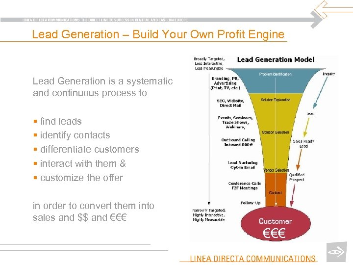 Lead Generation – Build Your Own Profit Engine Lead Generation is a systematic and