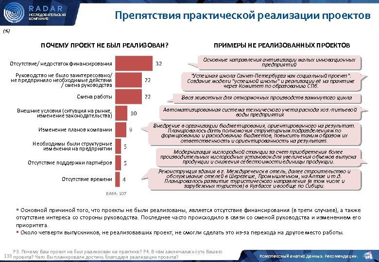 RADAR Препятствия практической реализации проектов ИССЛЕДОВАТЕЛЬСКАЯ КОМПАНИЯ (%) ПОЧЕМУ ПРОЕКТ НЕ БЫЛ РЕАЛИЗОВАН? ПРИМЕРЫ