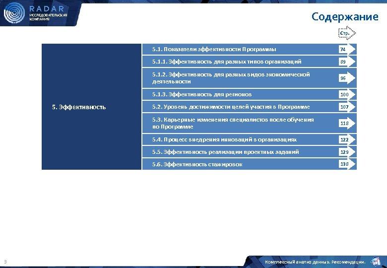 RADAR Содержание ИССЛЕДОВАТЕЛЬСКАЯ КОМПАНИЯ Стр. 5. 1. Показатели эффективности Программы 5. 1. 1. Эффективность