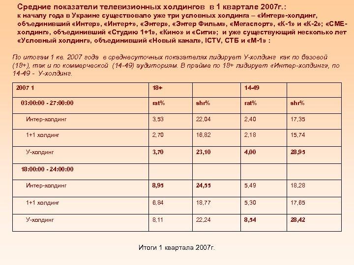 Средние показатели телевизионных холдингов в 1 квартале 2007 г. : к началу года в