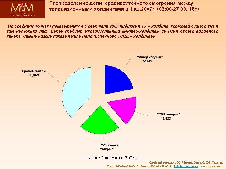 Распределение доли среднесуточного смотрения между телевизионными холдингами в 1 кв. 2007 г. (03: 00