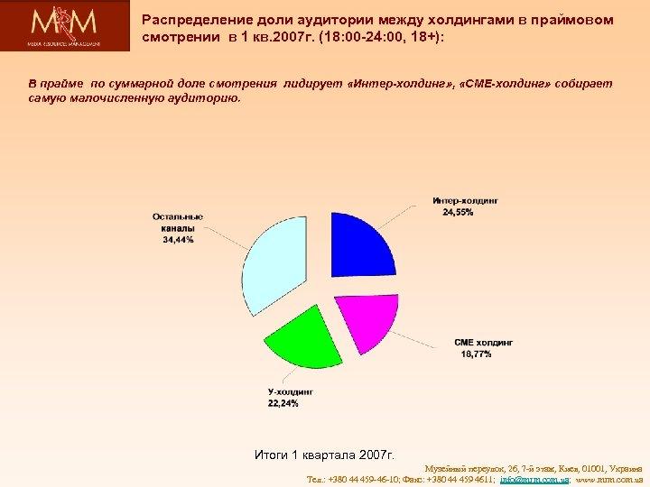 Распределение доли аудитории между холдингами в праймовом смотрении в 1 кв. 2007 г. (18:
