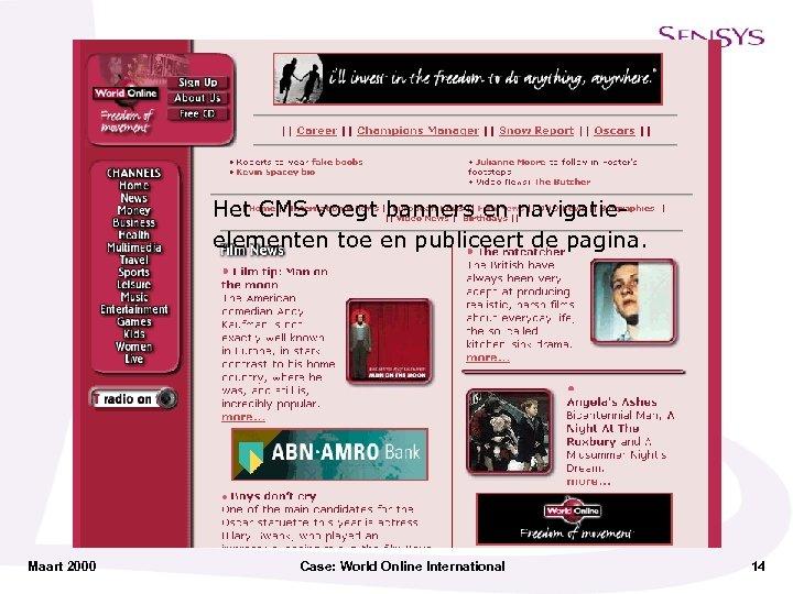 Het CMS voegt banners en navigatieelementen toe en publiceert de pagina. Maart 2000 Case: