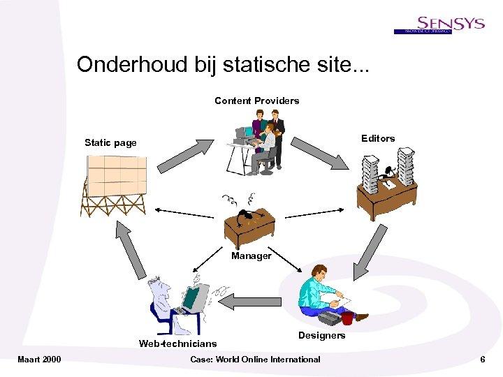 Onderhoud bij statische site. . . Content Providers Editors Static page Manager Web-technicians Maart