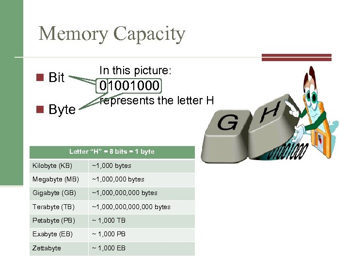 Memory Capacity In this picture: n Bit 01001000 n Byte represents the letter H