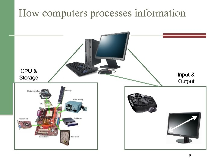 How computers processes information CPU & Storage Input & Output 9