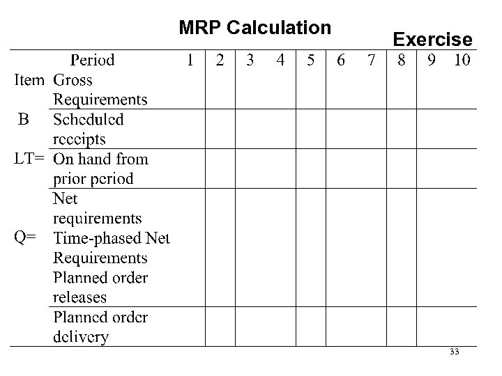 MRP Calculation Exercise 33