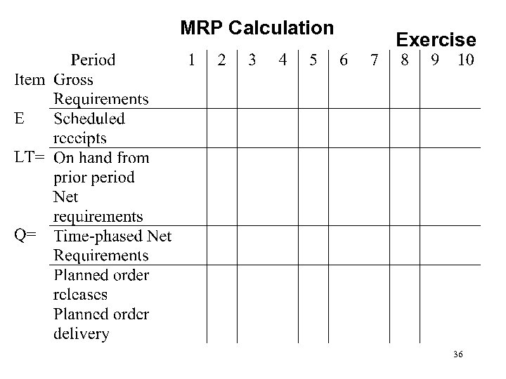 MRP Calculation Exercise 36