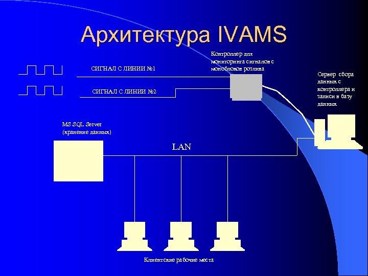 Архитектура IVAMS Контроллер для мониторинга сигналов с моноблоков розлива СИГНАЛ С ЛИНИИ № 1