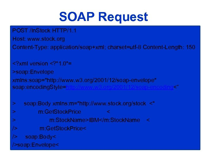 SOAP Request POST /In. Stock HTTP/1. 1 Host: www. stock. org Content-Type: application/soap+xml; charset=utf-8