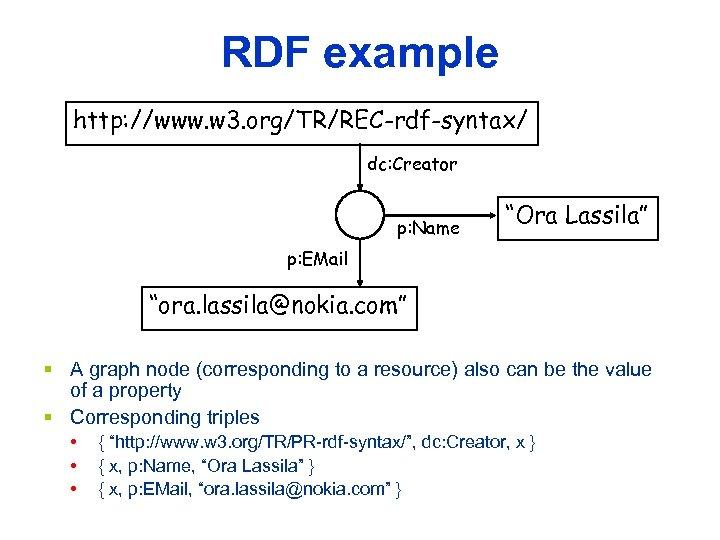 "RDF example http: //www. w 3. org/TR/REC-rdf-syntax/ dc: Creator p: Name ""Ora Lassila"" p:"