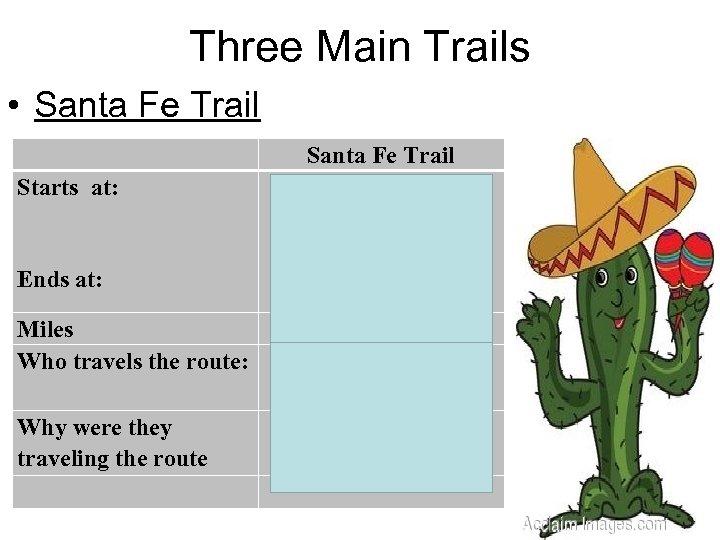 Three Main Trails • Santa Fe Trail St. Louis Starts at: Ends at: Sante