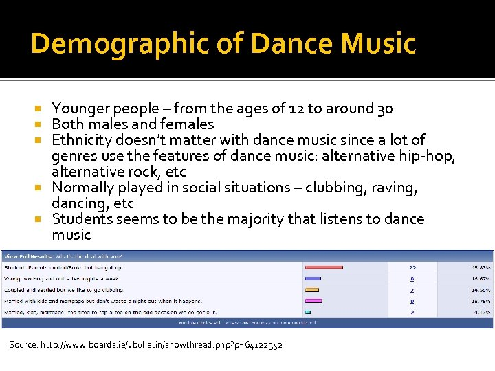 Demographic of Dance Music Younger people – from the ages of 12 to around