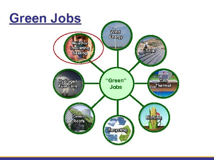 """Green Jobs """"Green"""" Jobs"""