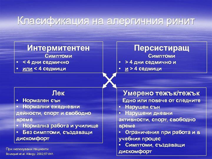 Класификация на алергичния ринит Интермитентен Симптоми • < 4 дни седмично • или <