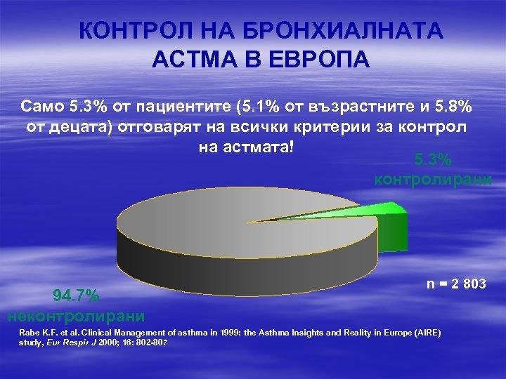 КОНТРОЛ НА БРОНХИАЛНАТА АСТМА В ЕВРОПА Само 5. 3% от пациентите (5. 1% от
