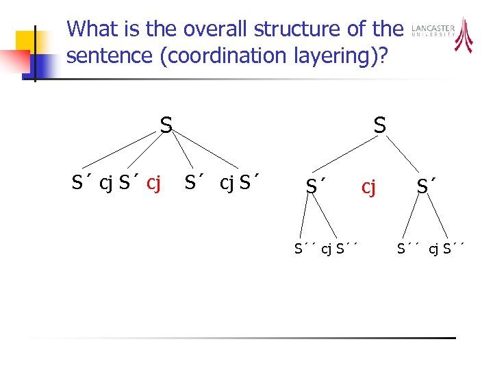 What is the overall structure of the sentence (coordination layering)? S S´ cj S´
