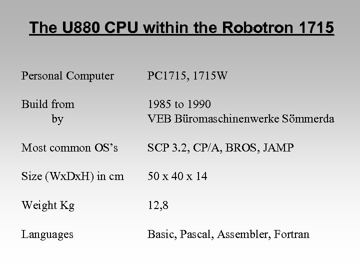 The U 880 CPU within the Robotron 1715 Personal Computer PC 1715, 1715 W