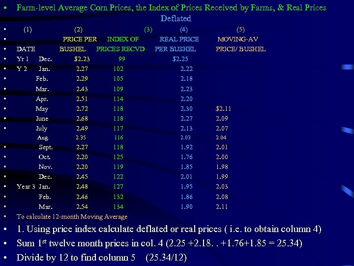• Farm-level Average Corn Prices, the Index of Prices Received by Farms, &