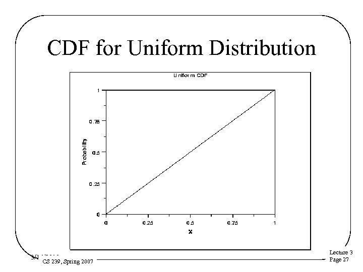 CDF for Uniform Distribution 3/16/2018 CS 239, Spring 2007 Lecture 3 Page 27