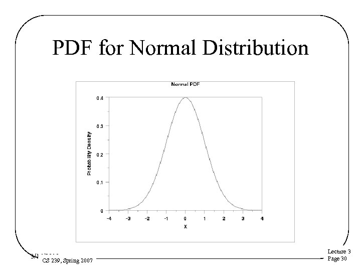 PDF for Normal Distribution 3/16/2018 CS 239, Spring 2007 Lecture 3 Page 30