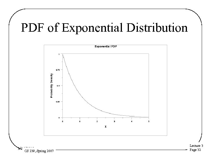 PDF of Exponential Distribution 3/16/2018 CS 239, Spring 2007 Lecture 3 Page 32