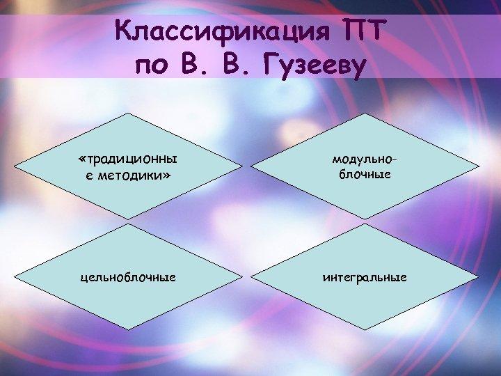 Классификация ПТ по В. В. Гузееву «традиционны е методики» модульноблочные цельноблочные интегральные