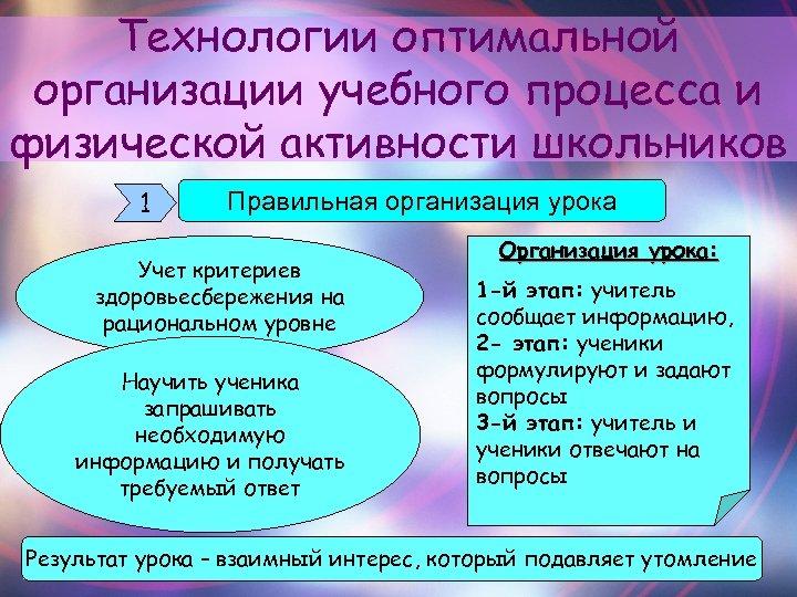Технологии оптимальной организации учебного процесса и физической активности школьников 1 Правильная организация урока Учет