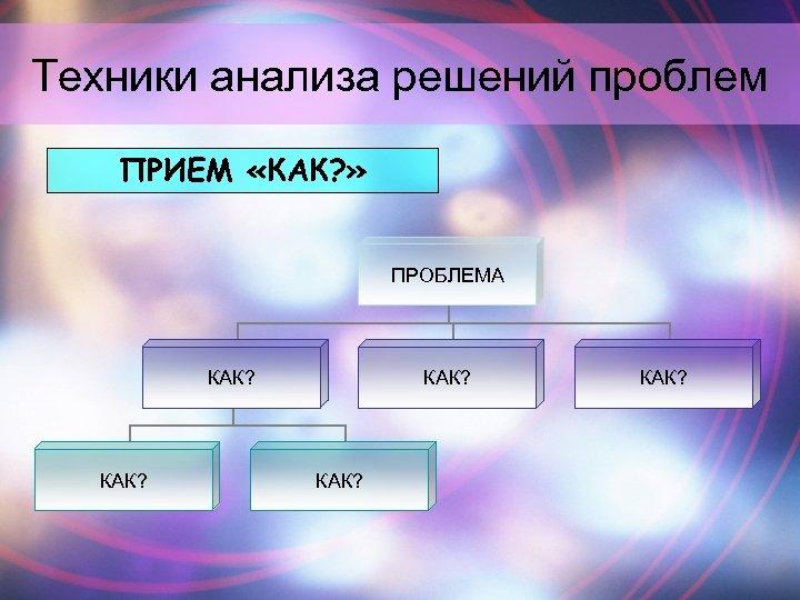 Техники анализа решений проблем ПРИЕМ «КАК? » ПРОБЛЕМА КАК? КАК?