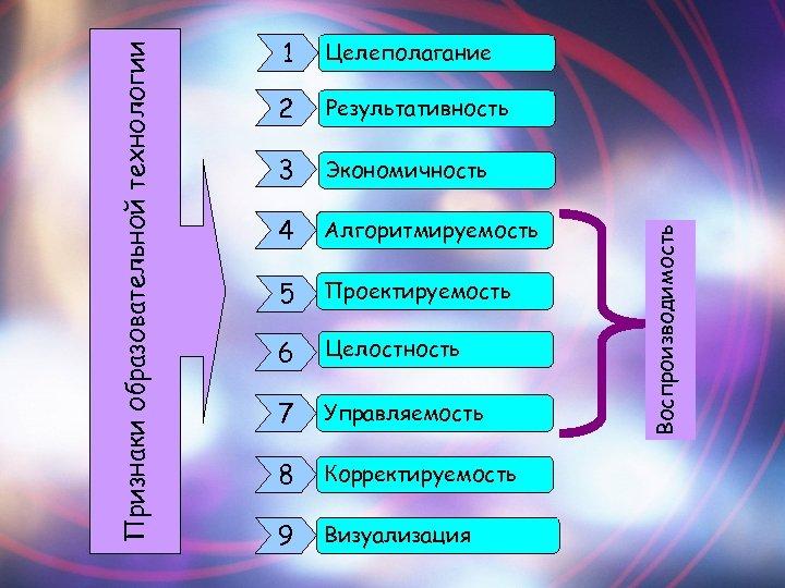 Целеполагание 2 Результативность 3 Экономичность 4 Алгоритмируемость 5 Проектируемость 6 Целостность 7 Управляемость 8