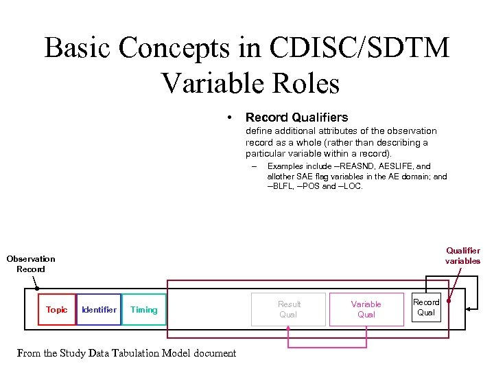 Basic Concepts in CDISC/SDTM Variable Roles • Record Qualifiers define additional attributes of the