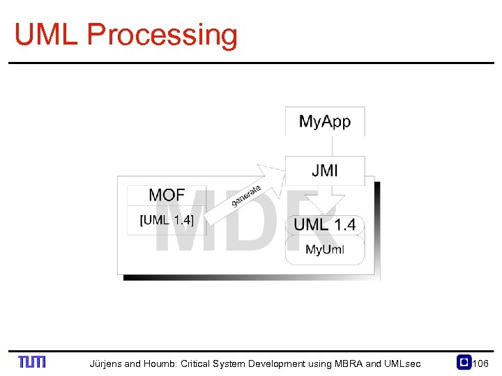 UML Processing Jürjens and Houmb: Critical System Development using MBRA and UMLsec 106