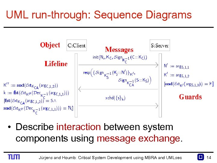 UML run-through: Sequence Diagrams ] • Describe interaction between system components using message exchange.