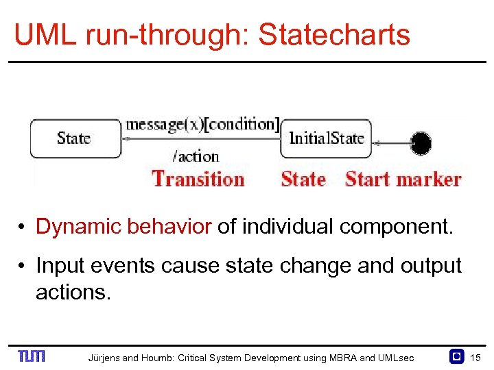 UML run through: Statecharts • Dynamic behavior of individual component. • Input events cause