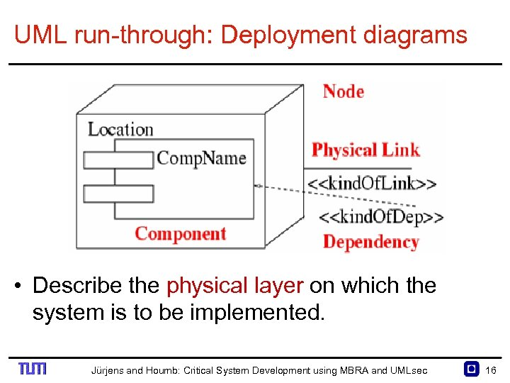 UML run-through: Deployment diagrams • Describe the physical layer on which the system is