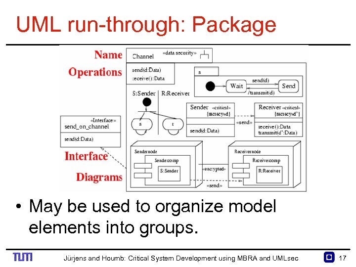 UML run through: Package • May be used to organize model elements into groups.