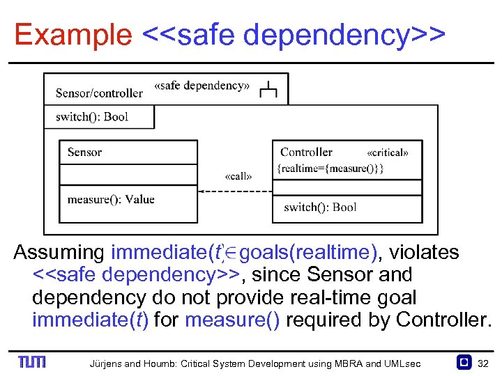 Example <<safe dependency>> Assuming immediate(t) goals(realtime), violates <<safe dependency>>, since Sensor and dependency do