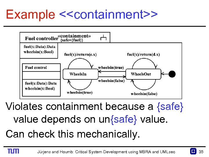 Example <<containment>> Violates containment because a {safe} value depends on un{safe} value. Can check