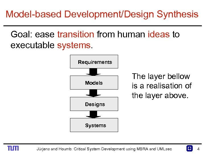 Model based Development/Design Synthesis Goal: ease transition from human ideas to executable systems. Requirements