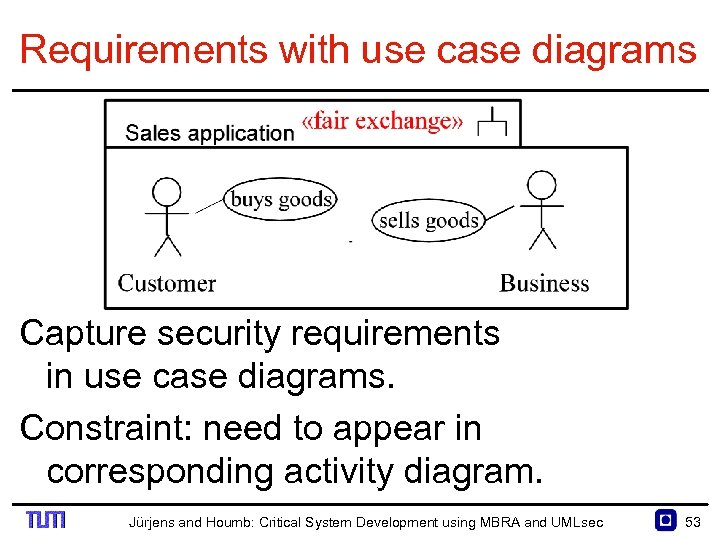 Requirements with use case diagrams Capture security requirements in use case diagrams. Constraint: need