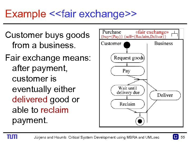 Example <<fair exchange>> Customer buys goods from a business. Fair exchange means: after payment,