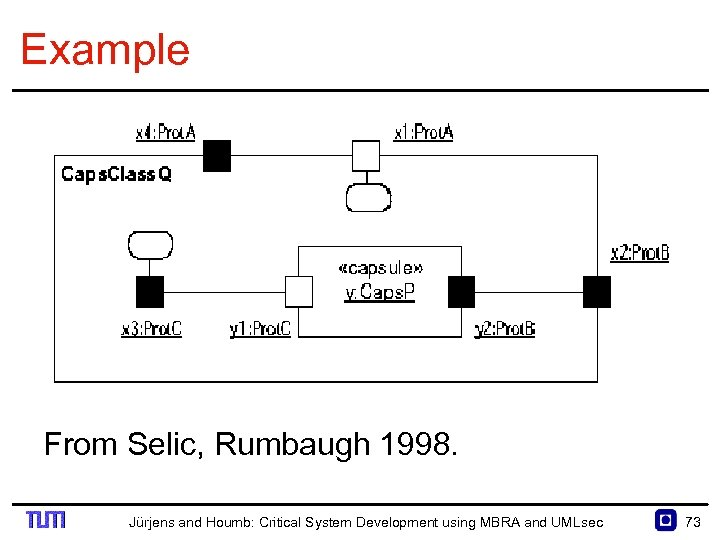 Example From Selic, Rumbaugh 1998. Jürjens and Houmb: Critical System Development using MBRA and