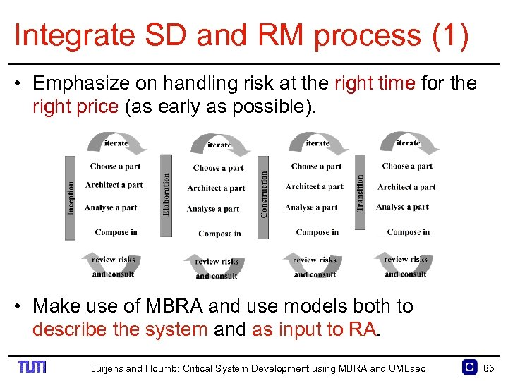 Integrate SD and RM process (1) • Emphasize on handling risk at the right