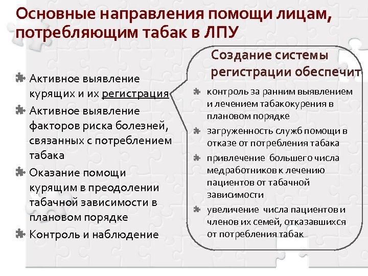 Основные направления помощи лицам, потребляющим табак в ЛПУ Активное выявление курящих и их регистрация