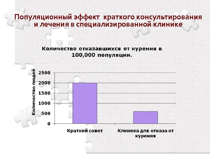 Популяционный эффект краткого консультирования и лечения в специализированной клинике