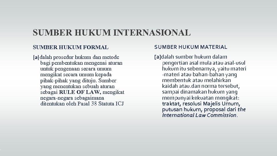 SUMBER HUKUM INTERNASIONAL SUMBER HUKUM FORMAL SUMBER HUKUM MATERIAL [a]dalah prosedur hukum dan metode