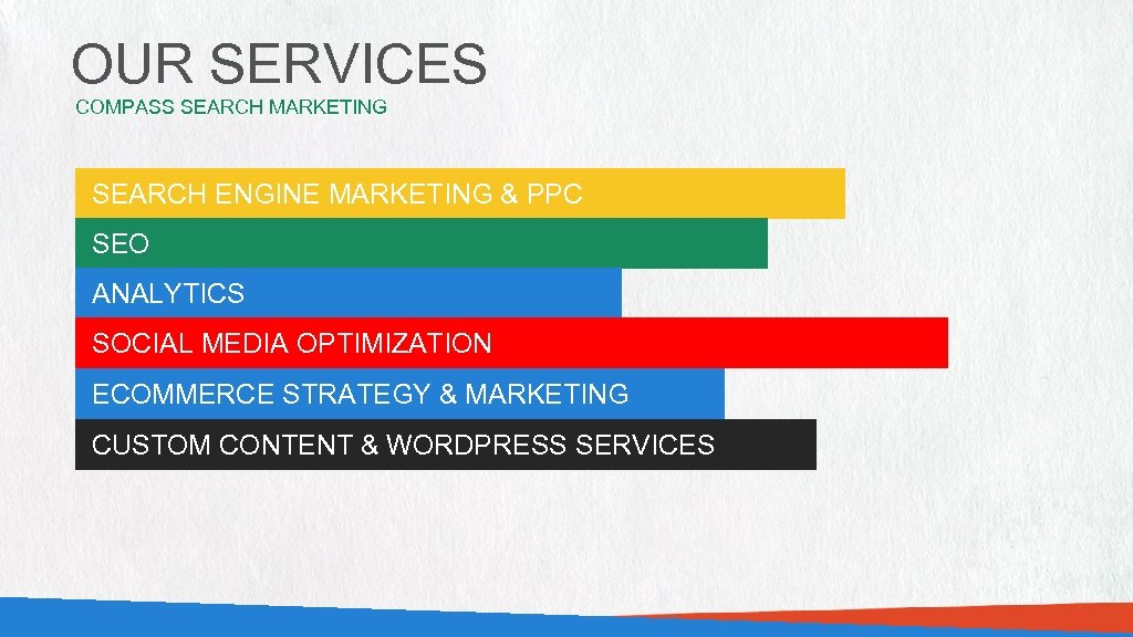 OUR SERVICES COMPASS SEARCH MARKETING SEARCH ENGINE MARKETING & PPC SEO ANALYTICS SOCIAL MEDIA