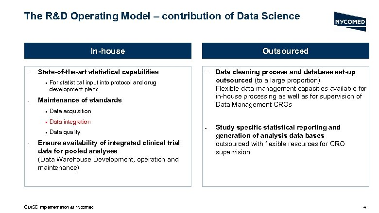 The R&D Operating Model – contribution of Data Science In-house - State-of-the-art statistical capabilities